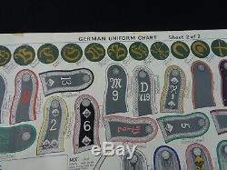 Grande 60x22 Ww2 Armée Allemande Uniforme D'identification Poster Par L'armée Carte